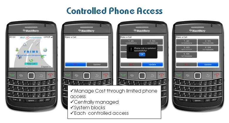 Controlled Phone Access