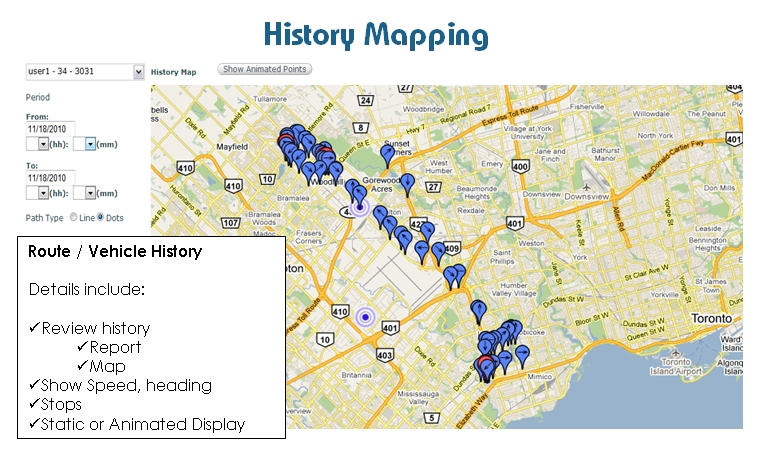 History Mapping